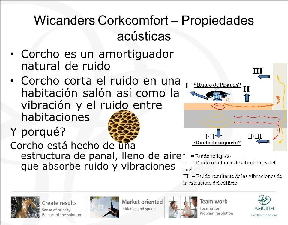 Wicanders Corkcomfort – Propiedades acústicas Corcho es un amortiguador natural de ruido Corcho corta el ruido en una habitación salón así como la vib