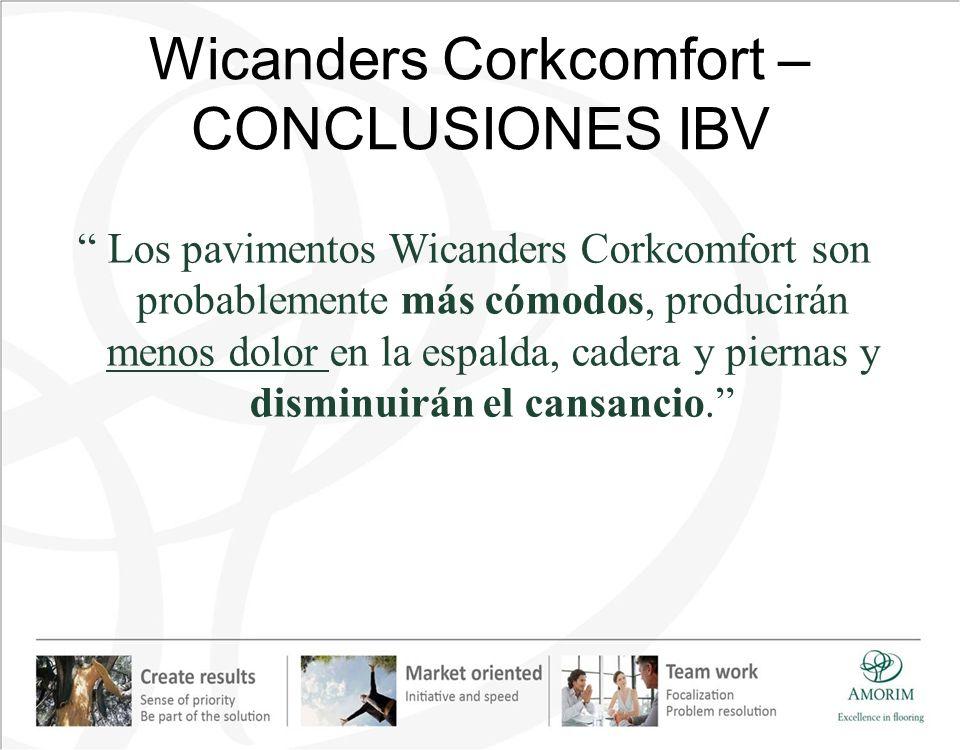 Wicanders Corkcomfort – CONCLUSIONES IBV Los pavimentos Wicanders Corkcomfort son probablemente más cómodos, producirán menos dolor en la espalda, cad