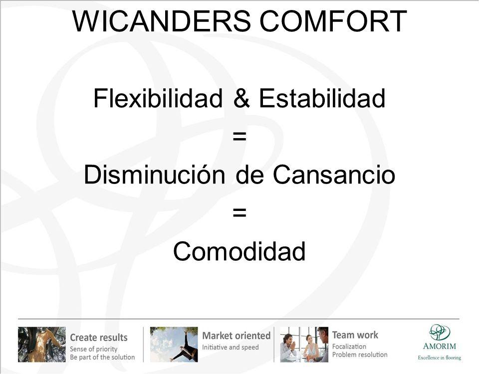 WICANDERS COMFORT Flexibilidad & Estabilidad = Disminución de Cansancio = Comodidad