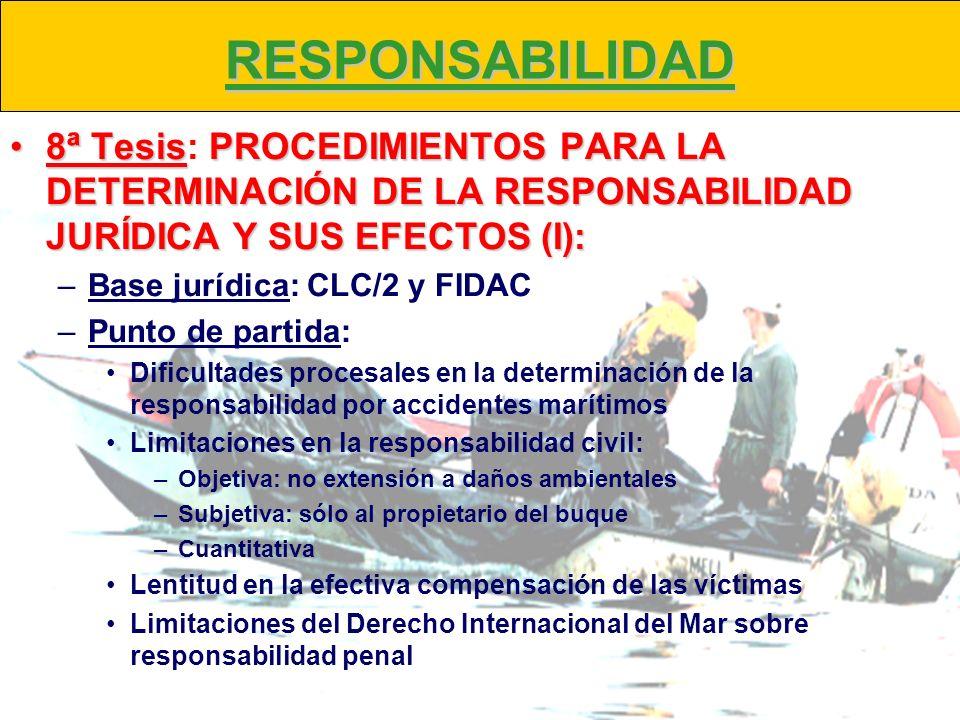 RESPONSABILIDAD 8ª TesisPROCEDIMIENTOS PARA LA DETERMINACIÓN DE LA RESPONSABILIDAD JURÍDICA Y SUS EFECTOS (I):8ª Tesis: PROCEDIMIENTOS PARA LA DETERMI