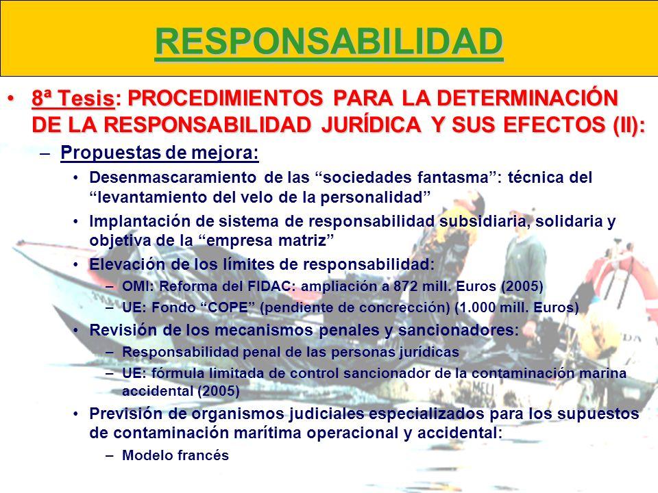 RESPONSABILIDAD 8ª TesisPROCEDIMIENTOS PARA LA DETERMINACIÓN DE LA RESPONSABILIDAD JURÍDICA Y SUS EFECTOS (II):8ª Tesis: PROCEDIMIENTOS PARA LA DETERM