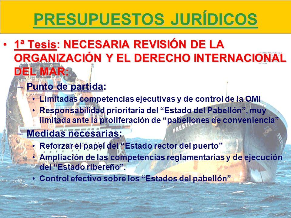 PRESUPUESTOS JURÍDICOS 1ª TesisNECESARIA REVISIÓN DE LA ORGANIZACIÓN Y EL DERECHO INTERNACIONAL DEL MAR1ª Tesis: NECESARIA REVISIÓN DE LA ORGANIZACIÓN