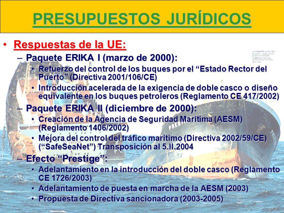 PRESUPUESTOS JURÍDICOS Respuestas de la UE:Respuestas de la UE: –Paquete ERIKA I (marzo de 2000): Refuerzo del control de los buques por el Estado Rec
