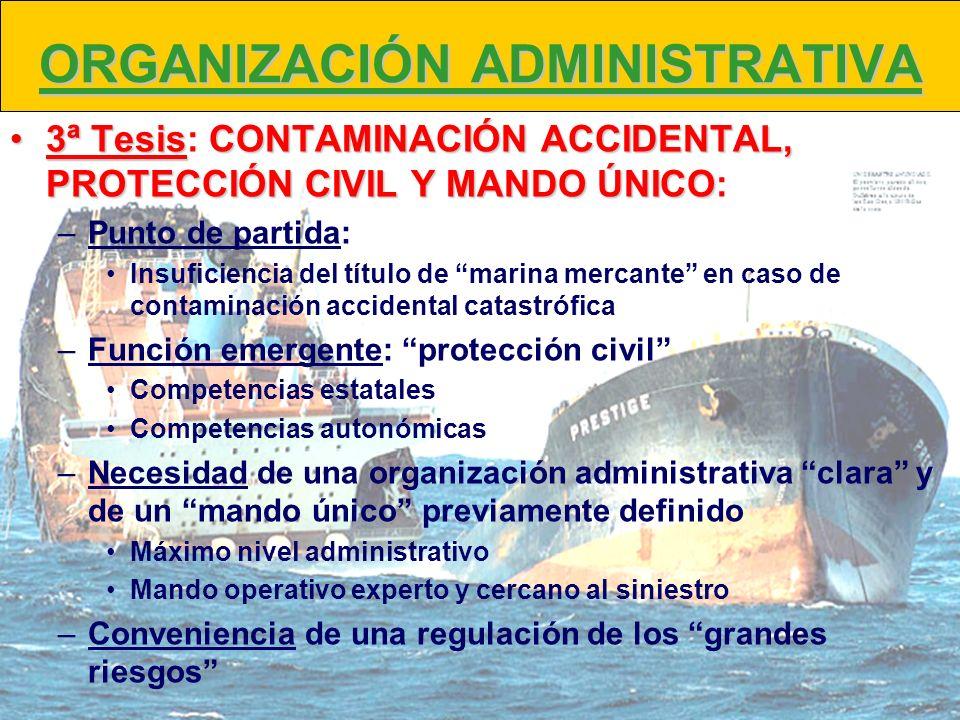 ORGANIZACIÓN ADMINISTRATIVA 3ª TesisCONTAMINACIÓN ACCIDENTAL, PROTECCIÓN CIVIL Y MANDO ÚNICO3ª Tesis: CONTAMINACIÓN ACCIDENTAL, PROTECCIÓN CIVIL Y MAN