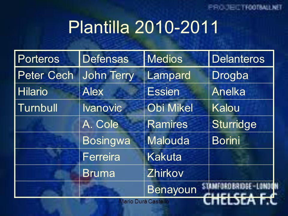Mario Durá Castelló8 Títulos Chelsea FC