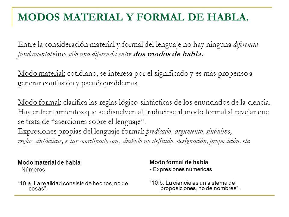 MODOS MATERIAL Y FORMAL DE HABLA. Entre la consideración material y formal del lenguaje no hay ninguna diferencia fundamental sino sólo una diferencia