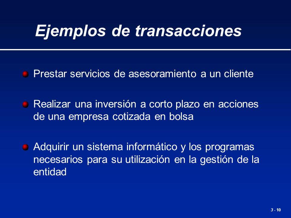 3 - 10 Prestar servicios de asesoramiento a un cliente Realizar una inversión a corto plazo en acciones de una empresa cotizada en bolsa Adquirir un s