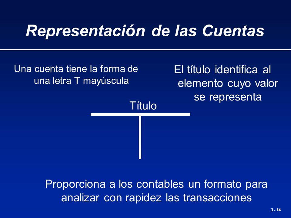 3 - 14 Proporciona a los contables un formato para analizar con rapidez las transacciones Representación de las Cuentas Una cuenta tiene la forma de u