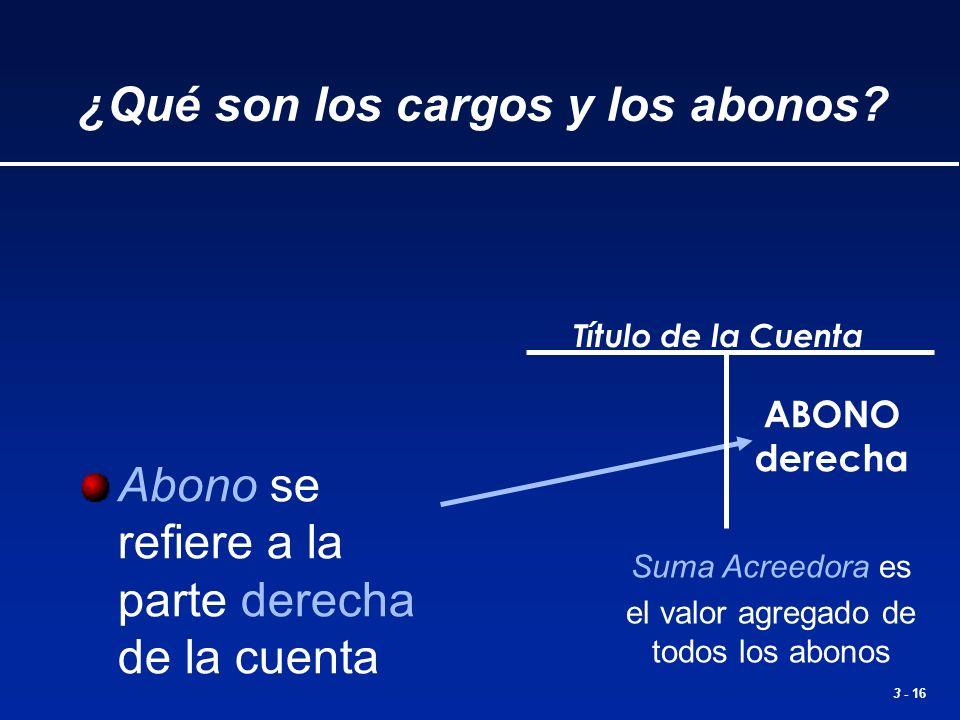3 - 16 Abono se refiere a la parte derecha de la cuenta Título de la Cuenta ABONO derecha Suma Acreedora es el valor agregado de todos los abonos ¿Qué