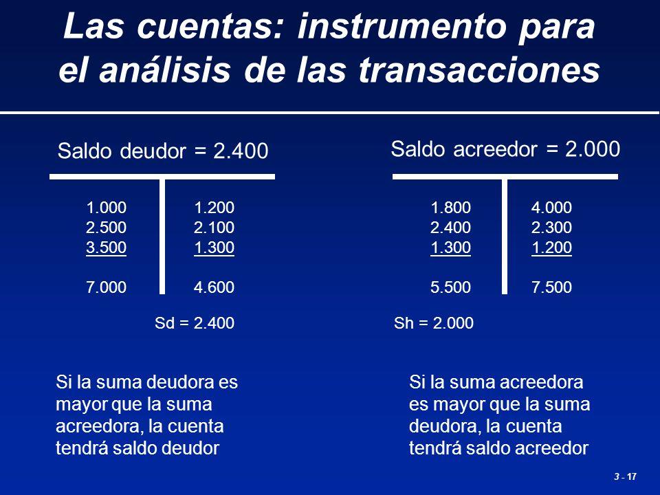 3 - 17 Si la suma deudora es mayor que la suma acreedora, la cuenta tendrá saldo deudor Las cuentas: instrumento para el análisis de las transacciones