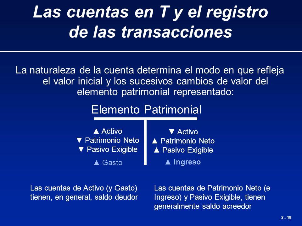 3 - 19 Las cuentas en T y el registro de las transacciones La naturaleza de la cuenta determina el modo en que refleja el valor inicial y los sucesivo