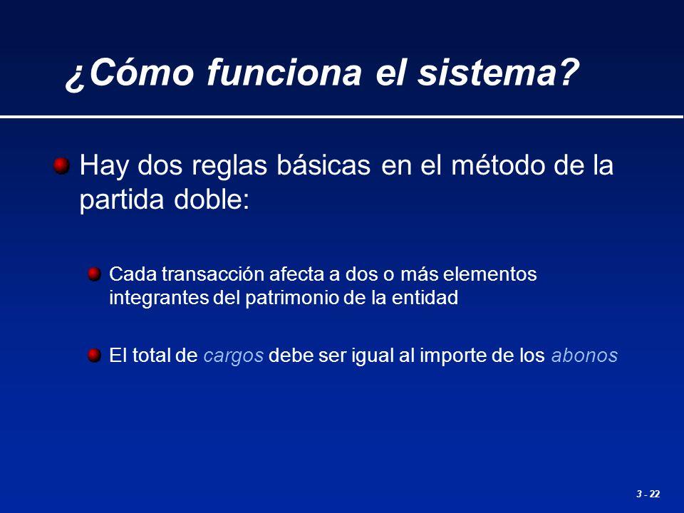 3 - 22 Hay dos reglas básicas en el método de la partida doble: Cada transacción afecta a dos o más elementos integrantes del patrimonio de la entidad