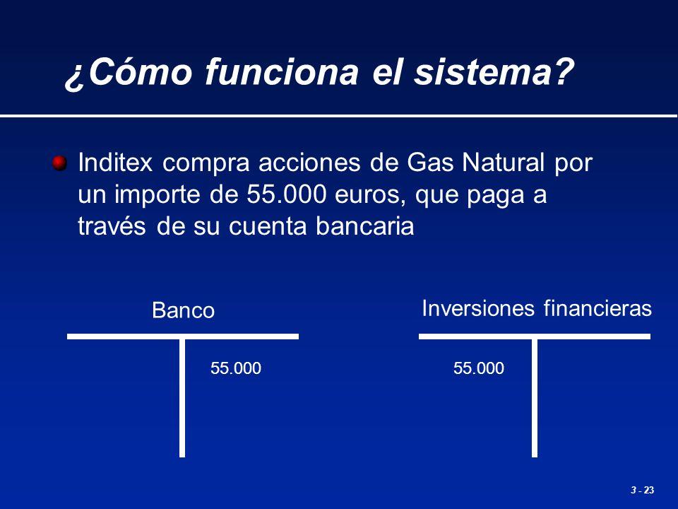 3 - 23 Banco Inversiones financieras 55.000 Inditex compra acciones de Gas Natural por un importe de 55.000 euros, que paga a través de su cuenta banc