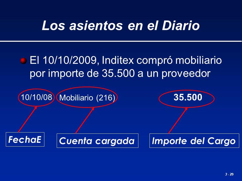 3 - 29 Los asientos en el Diario El 10/10/2009, Inditex compró mobiliario por importe de 35.500 a un proveedor 10/10/08 FechaE Cuenta cargada 35.500 I