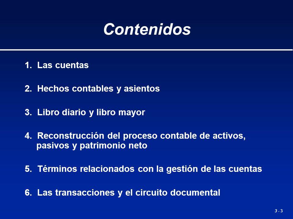 3 - 3 Contenidos 1. Las cuentas 2. Hechos contables y asientos 3. Libro diario y libro mayor 4. Reconstrucción del proceso contable de activos, pasivo