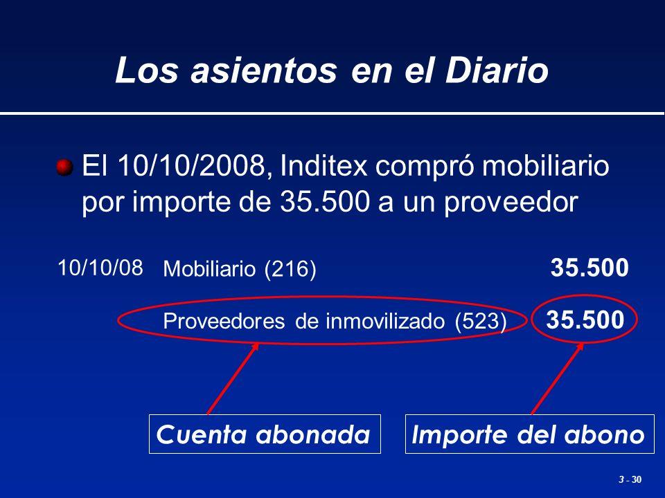 3 - 30 Los asientos en el Diario El 10/10/2008, Inditex compró mobiliario por importe de 35.500 a un proveedor 10/10/08 Cuenta abonada 35.500 Importe