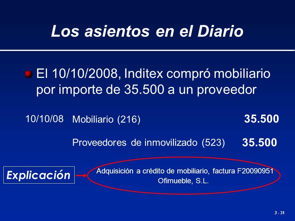 3 - 31 Los asientos en el Diario El 10/10/2008, Inditex compró mobiliario por importe de 35.500 a un proveedor 10/10/08 35.500 Mobiliario (216) Provee