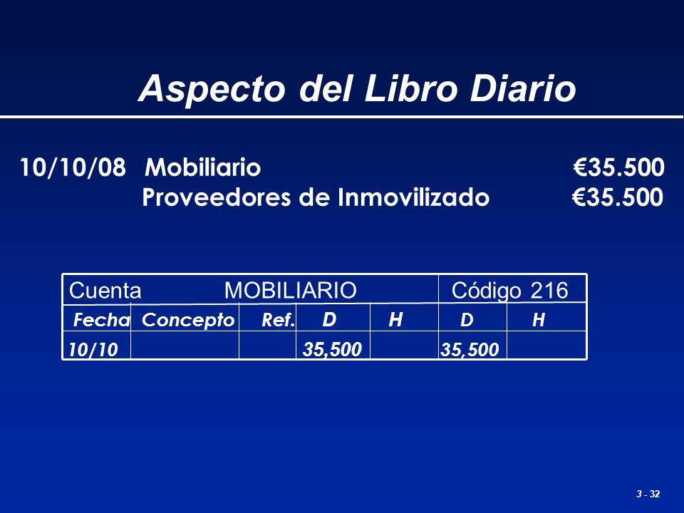 3 - 32 10/10/08 Mobiliario 35.500 Proveedores de Inmovilizado 35.500 Fecha Concepto Ref. D H D H 10/10 35,500 35,500 Cuenta MOBILIARIO Código 216 Aspe