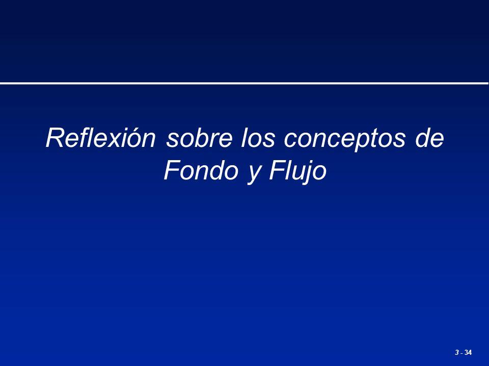 3 - 34 Reflexión sobre los conceptos de Fondo y Flujo