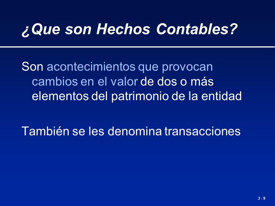 3 - 9 Son acontecimientos que provocan cambios en el valor de dos o más elementos del patrimonio de la entidad También se les denomina transacciones ¿