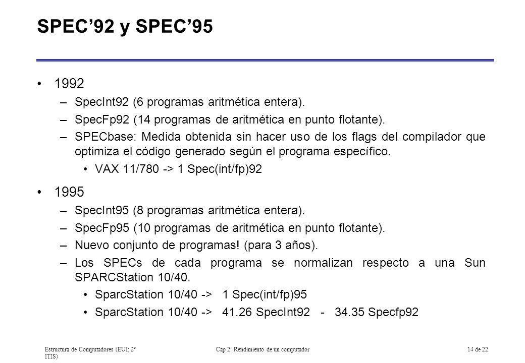 Estructura de Computadores (EUI: 2º ITIS) Cap 2: Rendimiento de un computador14 de 22 SPEC92 y SPEC95 1992 –SpecInt92 (6 programas aritmética entera).