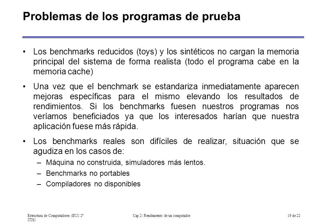 Estructura de Computadores (EUI: 2º ITIS) Cap 2: Rendimiento de un computador19 de 22 Problemas de los programas de prueba Los benchmarks reducidos (t