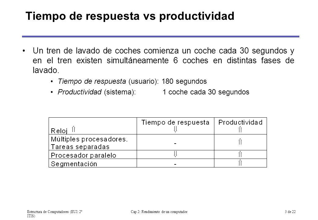 Estructura de Computadores (EUI: 2º ITIS) Cap 2: Rendimiento de un computador3 de 22 Tiempo de respuesta vs productividad Un tren de lavado de coches