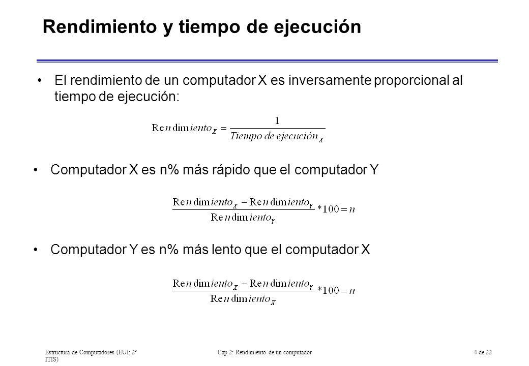 Estructura de Computadores (EUI: 2º ITIS) Cap 2: Rendimiento de un computador5 de 22 Medidas del tiempo Tiempo (segundos) –Única medida completa y fiable del rendimiento de un computador.