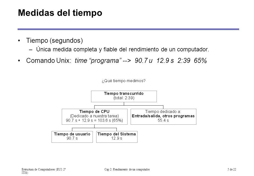 Estructura de Computadores (EUI: 2º ITIS) Cap 2: Rendimiento de un computador5 de 22 Medidas del tiempo Tiempo (segundos) –Única medida completa y fia