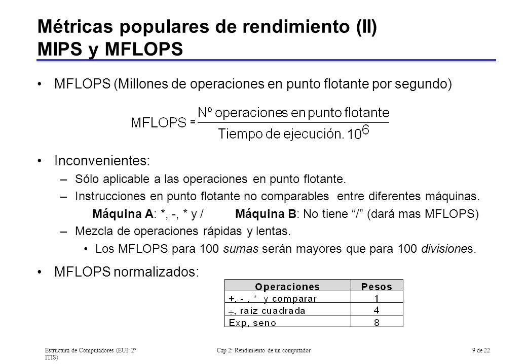 Estructura de Computadores (EUI: 2º ITIS) Cap 2: Rendimiento de un computador10 de 22 Programas para la evaluación del rendimiento (I) Benchmarks Programas que forman una carga de trabajo con la que el usuario espera predecir el rendimiento de la carga de trabajo real.