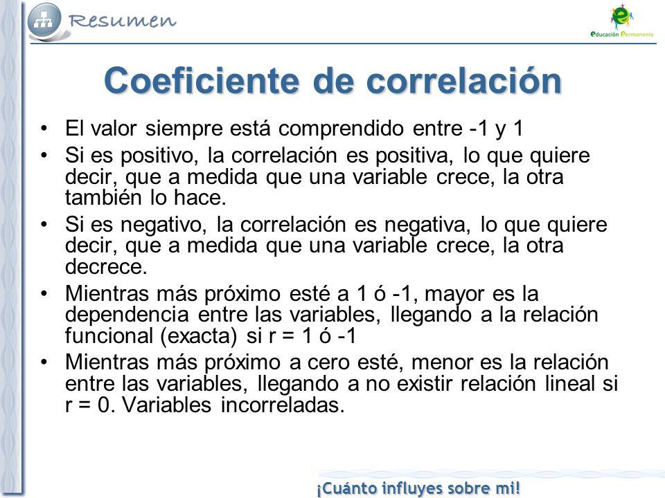 ¡Cuánto influyes sobre mi! Coeficiente de correlación El valor siempre está comprendido entre -1 y 1 Si es positivo, la correlación es positiva, lo qu