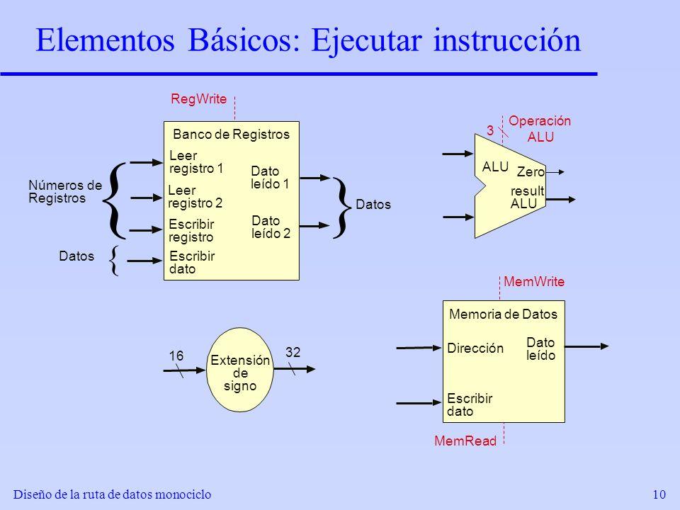Diseño de la ruta de datos monociclo10 Elementos Básicos: Ejecutar instrucción Extensión de signo 16 32 Dirección Escribir dato Memoria de Datos Dato