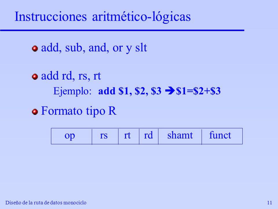 Diseño de la ruta de datos monociclo11 Instrucciones aritmético-lógicas add, sub, and, or y slt add rd, rs, rt Ejemplo: add $1, $2, $3 $1=$2+$3 Format