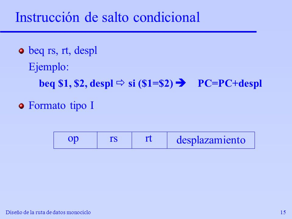 Diseño de la ruta de datos monociclo15 Instrucción de salto condicional beq rs, rt, despl Ejemplo: beq $1, $2, despl si ($1=$2) PC=PC+despl Formato ti