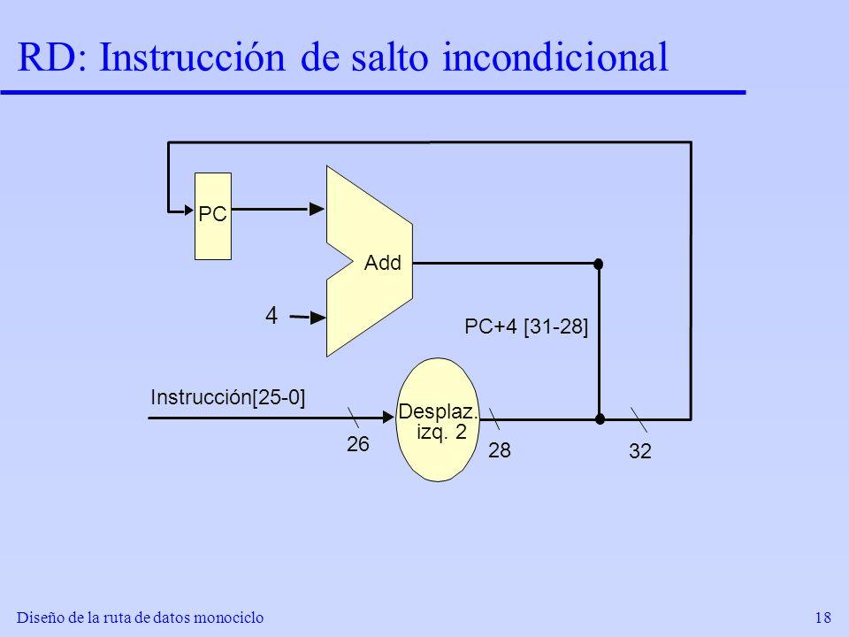 Diseño de la ruta de datos monociclo18 RD: Instrucción de salto incondicional Add 4 PC Desplaz. izq. 2 32 28 26 Instrucción[25-0] PC+4 [31-28]