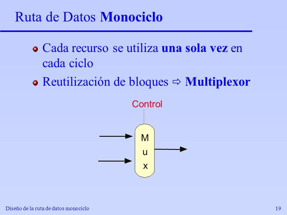 Diseño de la ruta de datos monociclo19 Ruta de Datos Monociclo Cada recurso se utiliza una sola vez en cada ciclo Reutilización de bloques Multiplexor