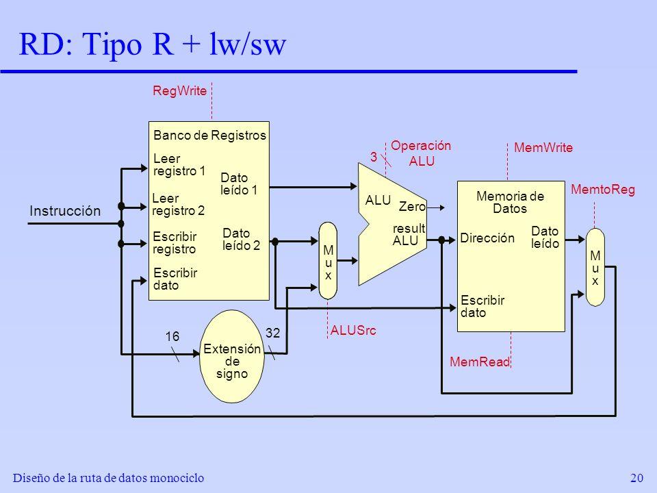Diseño de la ruta de datos monociclo20 RD: Tipo R + lw/sw Extensión de signo result ALU Zero 16 32 MuxMux RegWrite ALUSrc 3 Operación ALU Dirección Es