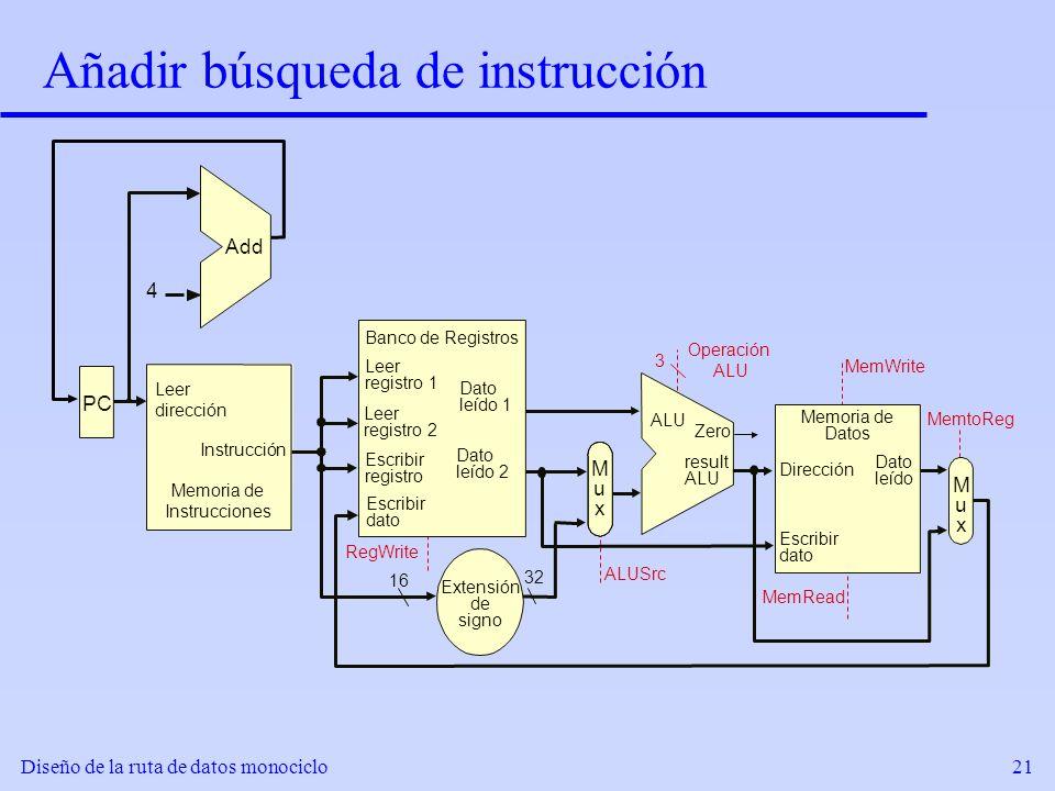 Diseño de la ruta de datos monociclo21 Añadir búsqueda de instrucción