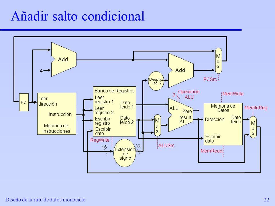 Diseño de la ruta de datos monociclo22 Añadir salto condicional