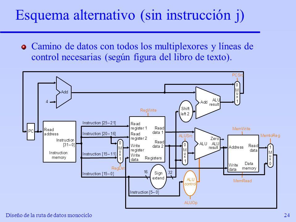 Diseño de la ruta de datos monociclo24 Esquema alternativo (sin instrucción j) Camino de datos con todos los multiplexores y líneas de control necesar