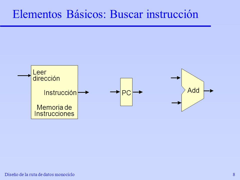 Diseño de la ruta de datos monociclo8 Elementos Básicos: Buscar instrucción Add Instrucción Leer dirección Memoria de Instrucciones PC