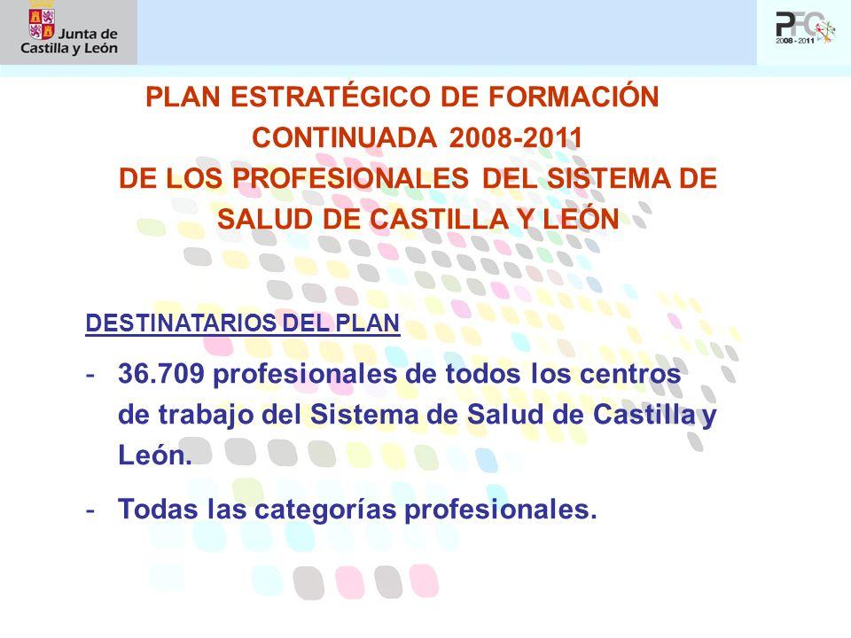 PLAN ESTRATÉGICO DE FORMACIÓN CONTINUADA 2008-2011 DE LOS PROFESIONALES DEL SISTEMA DE SALUD DE CASTILLA Y LEÓN DESTINATARIOS DEL PLAN -36.709 profesi