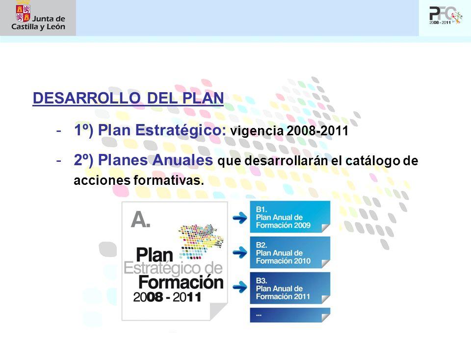 DESARROLLO DEL PLAN -1º) Plan Estratégico: vigencia 2008-2011 -2º) Planes Anuales que desarrollarán el catálogo de acciones formativas.