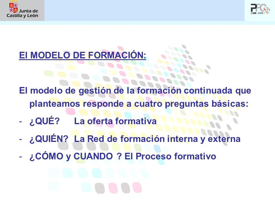 El MODELO DE FORMACIÓN: El modelo de gestión de la formación continuada que planteamos responde a cuatro preguntas básicas: -¿QUÉ? La oferta formativa