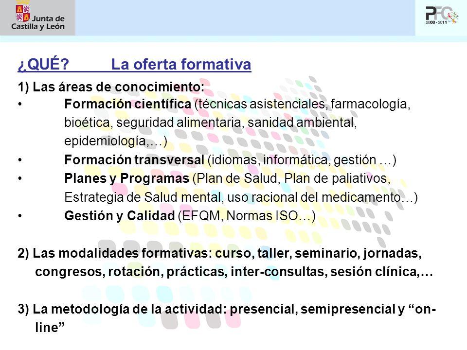 ¿QUÉ? La oferta formativa 1) Las áreas de conocimiento: Formación científica (técnicas asistenciales, farmacología, bioética, seguridad alimentaria, s