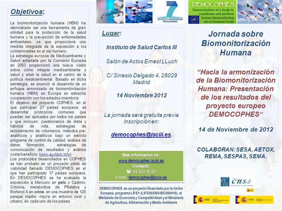 Más información en: www.democophes.isciii.es Contacto: 91 822 35 62 91 822 35 62 e-mail: democophes@isciii.es democophes@isciii.es Más información en: www.democophes.isciii.es Contacto: 91 822 35 62 91 822 35 62 e-mail: democophes@isciii.es democophes@isciii.es DEMOCOPHES es un proyecto financiado por la Unión Europea, programa LIFE+ (LIFE09/ENV/BE/000410), el Ministerio de Economía y Competitividad y el Ministerio de Agricultura, Alimentación y Medio Ambiente Jornada sobre Biomonitorización Humana Hacia la armonización de la Biomonitorización Humana: Presentación de los resultados del proyecto europeo DEMOCOPHES 14 de Noviembre de 2012 COLABORAN: SESA, AETOX, REMA, SESPAS, SEMA.