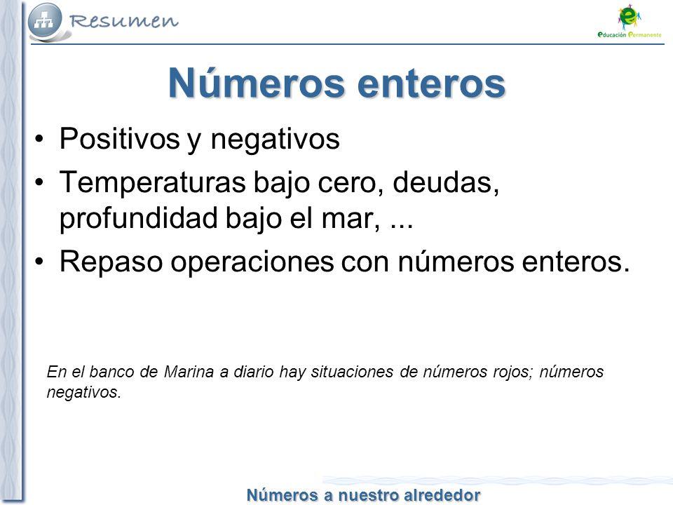 Números a nuestro alrededor Números a nuestro alrededor Fracciones Cuando no cogemos unidades enteras sino partes.