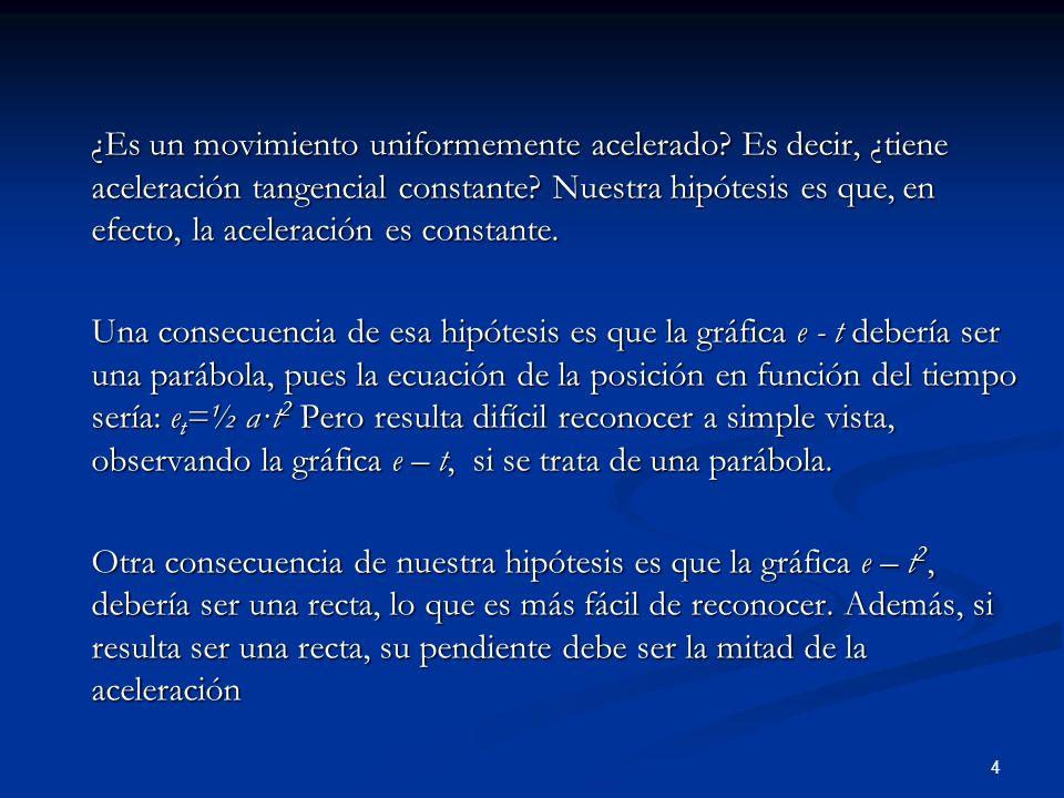 4 ¿Es un movimiento uniformemente acelerado? Es decir, ¿tiene aceleración tangencial constante? Nuestra hipótesis es que, en efecto, la aceleración es