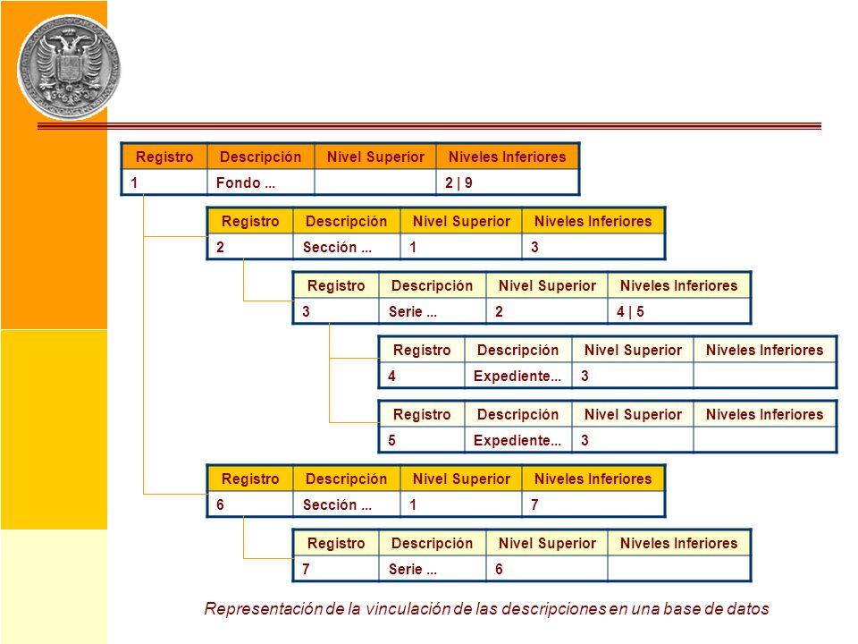 RegistroDescripciónNivel SuperiorNiveles Inferiores 1Fondo...2 | 9 RegistroDescripciónNivel SuperiorNiveles Inferiores 2Sección...13 RegistroDescripci