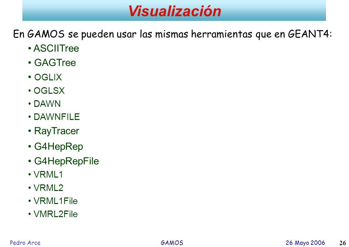 Pedro Arce GAMOS 26 Mayo 2006 26 Visualización En GAMOS se pueden usar las mismas herramientas que en GEANT4: ASCIITree GAGTree OGLIX OGLSX DAWN DAWNF